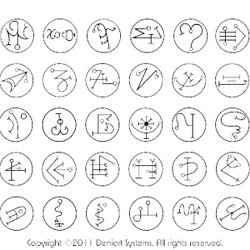 Alchemy symbols with meanings (click to enlarge) | Pearltrees