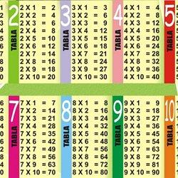 Canciones Tablas De Multiplicar 2 3 4 5 6 7 8 Y 9 Pearltrees