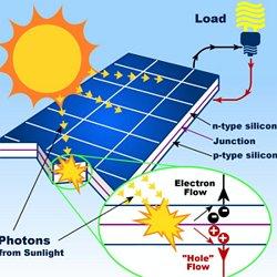 Solar tracker   Pearltrees
